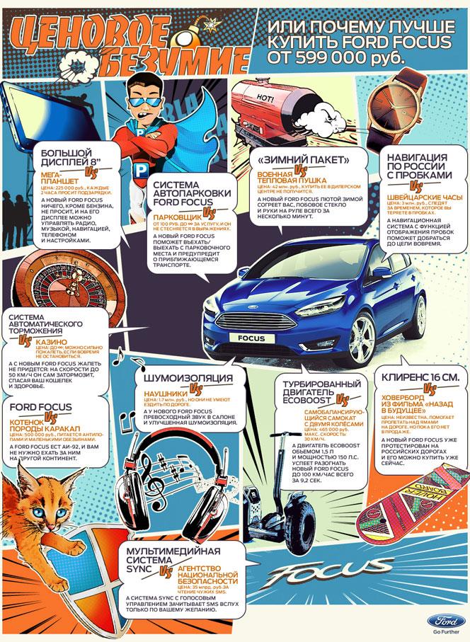 Новые технологии Форд Фокус 2015